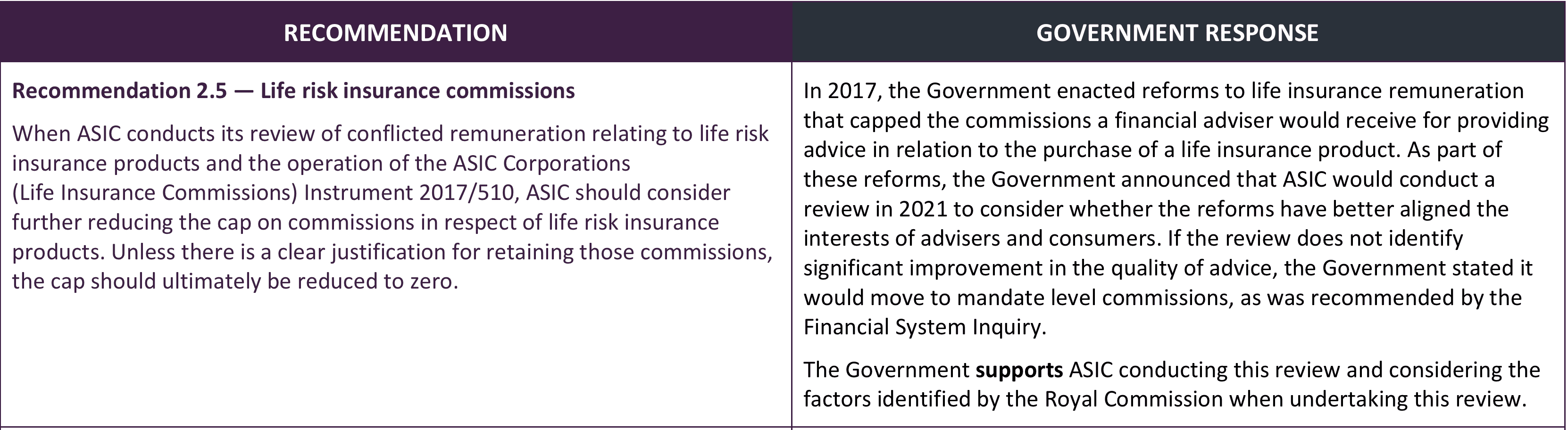 Life Insurance Risk Commissions